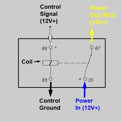 relay schematic   engine image  user