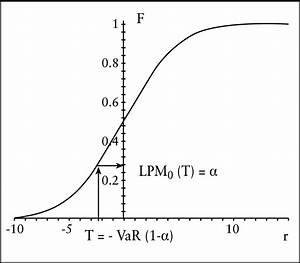 Value At Risk Berechnen Beispiel : risikoma e das wirtschaftslexikon com ~ Themetempest.com Abrechnung