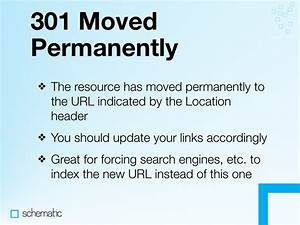 301 Moved Permanently The