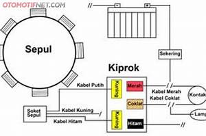 Diagram  Wiring Diagram Kelistrikan Nmax Hd Version
