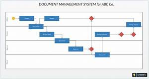 Activity Diagram For Document Management System  An
