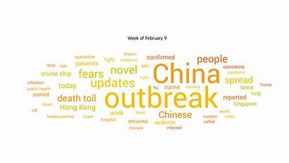 Coronavirus Trends Overview Conversation Brands Know Need