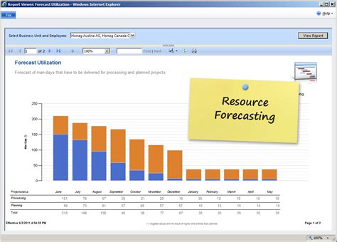 Project Forecasting Template by Resource Management In Microsoft Dynamics 365 And Dynamics Crm