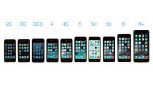 iphones in order iphone 2g 3g 3gs 4 4s 5 5c 5s 6 6 plus 6s 6s plus
