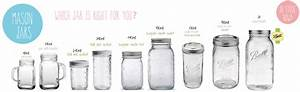 Mason Jar Lid Size Chart Handled Jar Glass Mug 415ml Including Free Daisy Lid