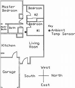 Schematic Diagram Of Typical House Plan Including