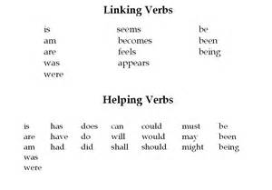 Helping and Linking Verbs List