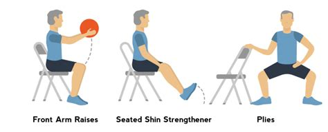 chair workouts for seniors most popular workout programs