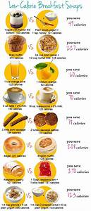 low calorie breakfast swaps inspiremyworkout a