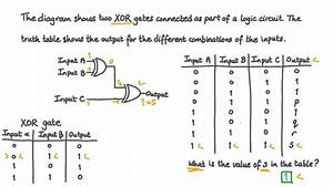 Video  Evaluating The Output Of Multiple Xor Gates Using Truth Tables