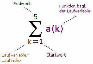 Unendliche Summen Berechnen : summe wikipedia ~ Themetempest.com Abrechnung