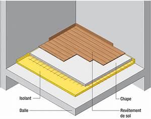 Isoler Un Sol Froid : isoler acoustiquement ses sols ~ Premium-room.com Idées de Décoration