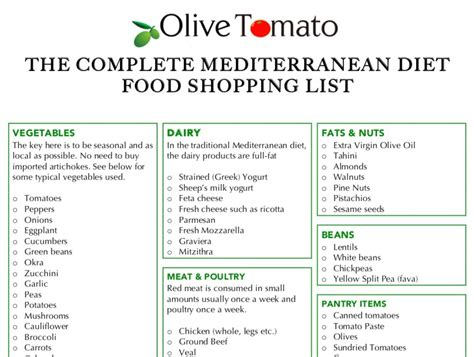 The Complete Mediterranean Diet Food And Shopping List