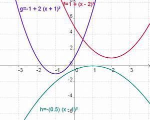 Nullstelle Berechnen Quadratische Funktion : schulmathematik htm ~ Themetempest.com Abrechnung