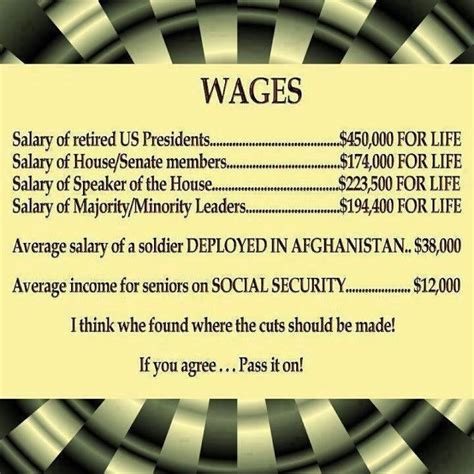 Is It Worth It To Pay For A Professional Resume by Archy Mini Snopes Congressional Pay Edition Again