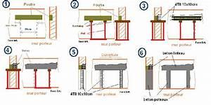 Ouverture Dans Un Mur Porteur : projet d 39 extension d 39 une maison page 37 volkswagen ~ Melissatoandfro.com Idées de Décoration