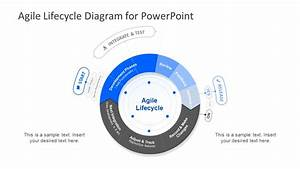 Agile Methodology Ppt Lifecycle Diagram