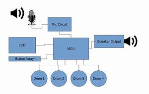Digitally Recordable User Modifiable Sound Emitting Tool