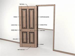 Glass Door Parts Diagram