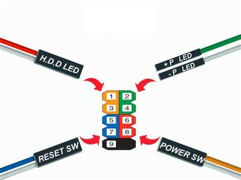 conectar panel frontal de la computadora bien explicado youtube