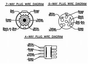 Jeep Trailer Plug Wiring Diagram : wiring diagram for trailer hookup trailer wiring diagram ~ A.2002-acura-tl-radio.info Haus und Dekorationen
