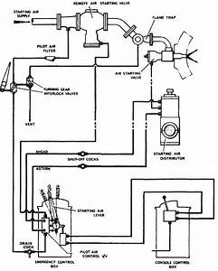 Mechanical Engineering  Air Start Systems