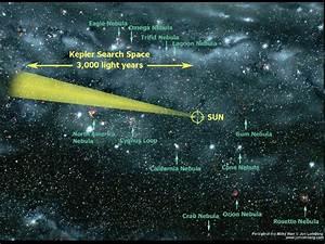 NASA - Artist's Rendering Of Kepler's Target Region In The ...