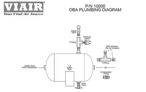 viair quarter duty onboard air system 10002 with 275c compressor ebay