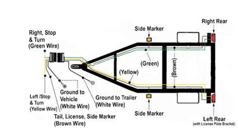 wiring diagrams 7 pole trailer connector 5 pin for boat