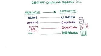 depersonalizationderealization disorder mental health