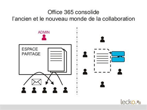 si e social de microsoft sortie du guide non officiel de l 39 offre collaborative et
