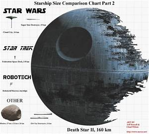Ship Size Comparison Chart Current Sci Fi Space Vessel Size Chart Includes All Your