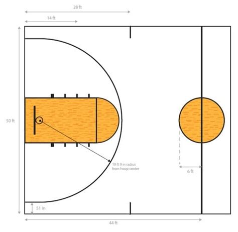 Half Court Basketball Dimensions For A Backyard - basketball court building guide part two