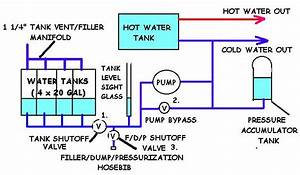 Rv Hot Water Heater Bypass Diagram