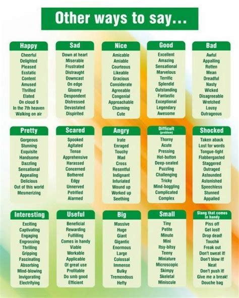 synonym word list archives page detailed synonym word list