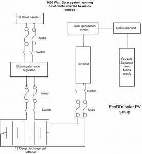 Solar Pv Diagram