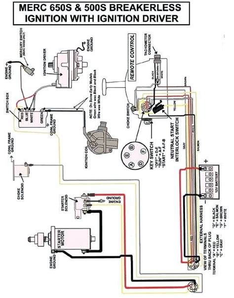Outboard Engine Wiring Diagram by Yamaha Outboard Engine Wiring Diagram Impremedia Net