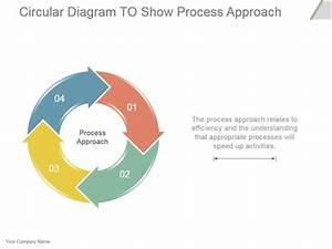 Circular Diagram To Show Process Approach Powerpoint