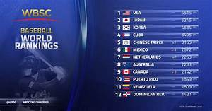 United States remain top as WBSC release latest baseball ...