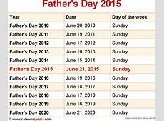 When is Father's Day 2016 & 2017? Date of Father's Day 2016