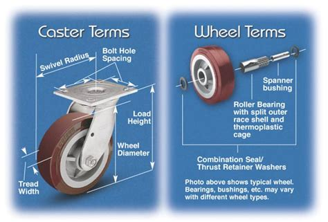 Eml2322l -- Wheels And Tires