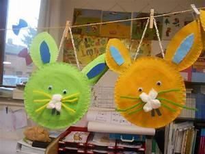 Bricolage De Paques : bricolage de p ques panier lapin avec assiette en carton ~ Melissatoandfro.com Idées de Décoration