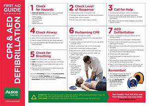 Free Printable First Aid Poster Pdf Download