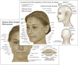 More good reasons to choose ELR over other therapies:  Acne Acupuncture