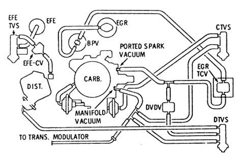 455 Oldsmobile Engine Diagram by Oldsmobile Cutlass Questions Looking For Diagram Of