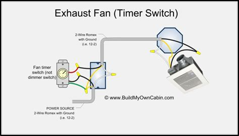 Wiring Diagram For Bathroom Fan And Light Switch by Bathroom Fan Timer Wiring Diagram Bathroom Home