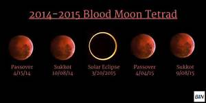 Shocking Passover Blood Moon Predictions by Israeli Rabbi ...