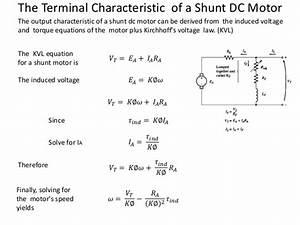 Voltage Equation Of Dc Motor