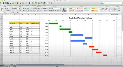 excel template gantt chart calendar monthly printable