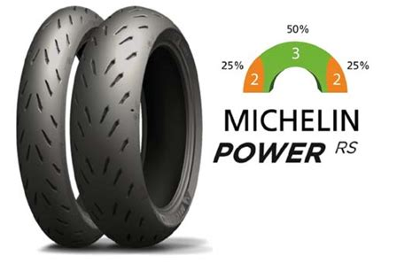 michelin power rs unleash your potential with the michelin power rs